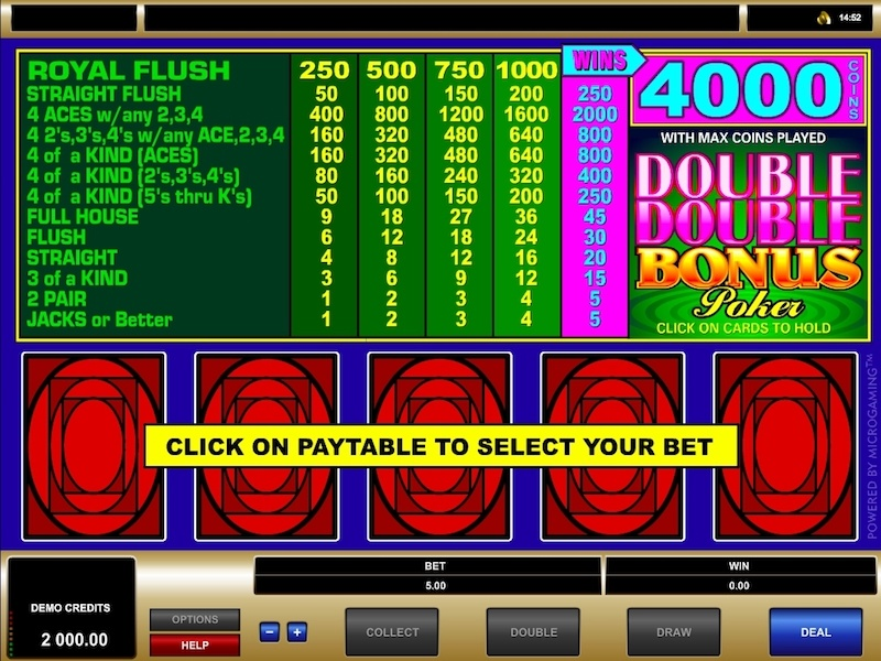 Double Double Bonus Poker Slot